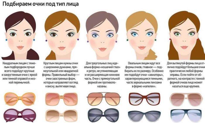 Какие солнцезащитные очки выбрать