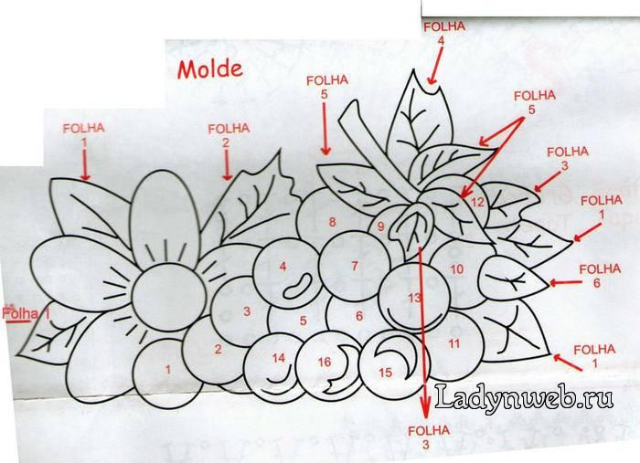 Коврик с виноградом крючком схема